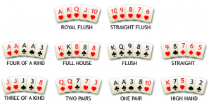What Beats A Flush In Poker