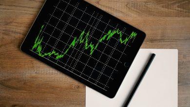 Photo of Dax Chart bietet wichtige Hintergründe für viele Anleger