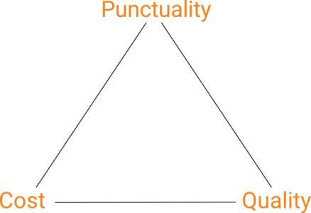 OTP Triangle