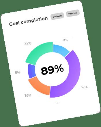 Goal stats