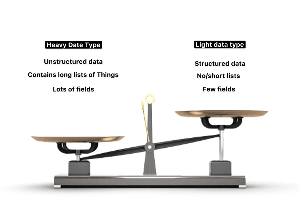Data Weight illustrated with a scale