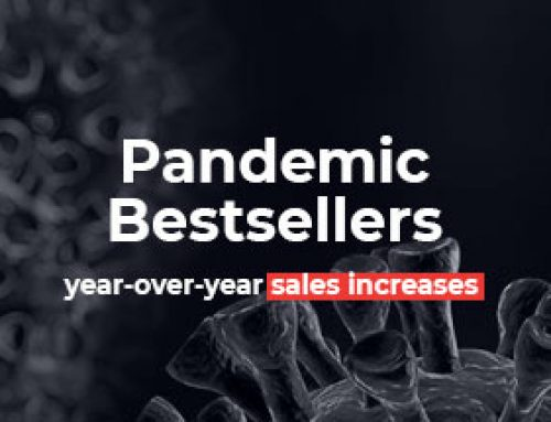 Best Products To Sell During The COVID-19 Pandemic