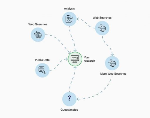 Data Integration Map - Current issue (2)