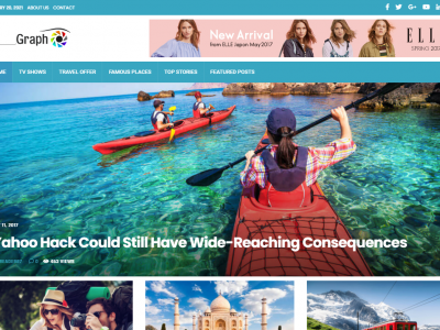 Webseiten fuer Travel Blogger Magazine