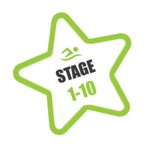 Stage Certificates & Badges