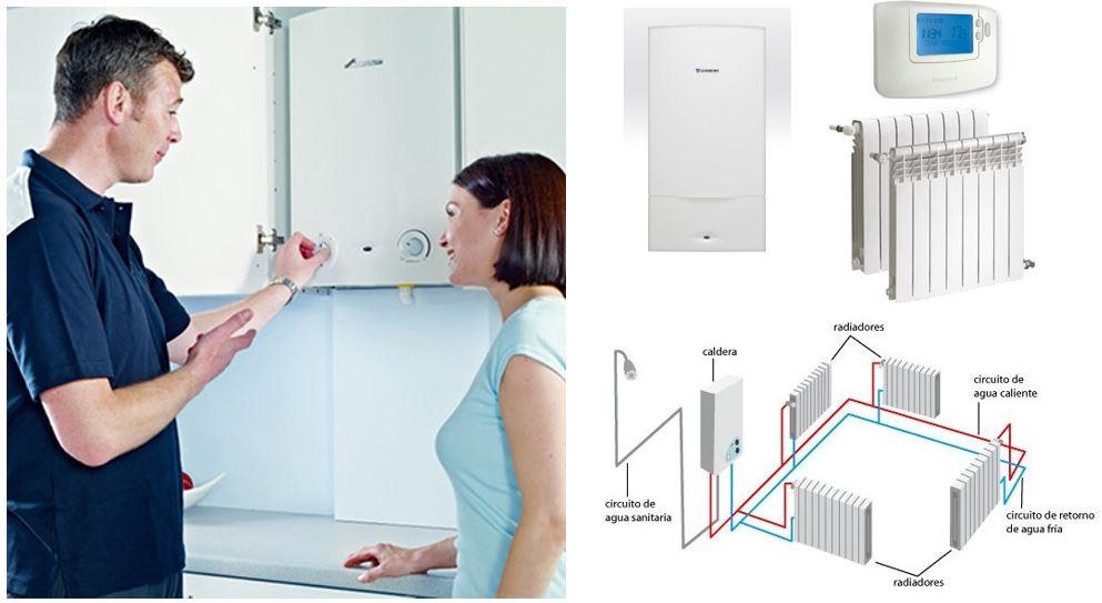 Arcolínea: Instalador caldera explicando a cliente el funcionamiento. Y esquema instalación calefacción. Caldera, radiadores y termostato