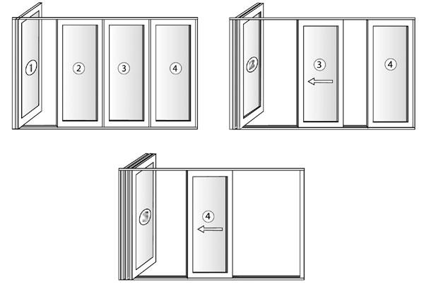 OpenMAX Premium sistema Sumum de ventanas y puertas plegables de PVC (Arcolinea, s.l.)