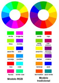 Muestra gamas de colores complementarios. (Arcolinea)
