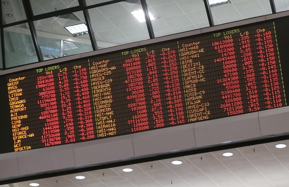 At 12.30pm, the benchmark FTSE Bursa Malaysia KLCI (FBM KLCI) garnered 12.2 points to 1,550.73 from 1,538.53 at Wednesday's close.— Picture by Razak Ghazali