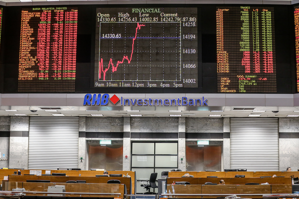 At 9.05am, the benchmark FTSE Bursa Malaysia KLCI (FBM KLCI) eased 0.65 of-a-point to 1,495.13 from yesterday's close of 1,495.78. — Picture by Firdaus Latif