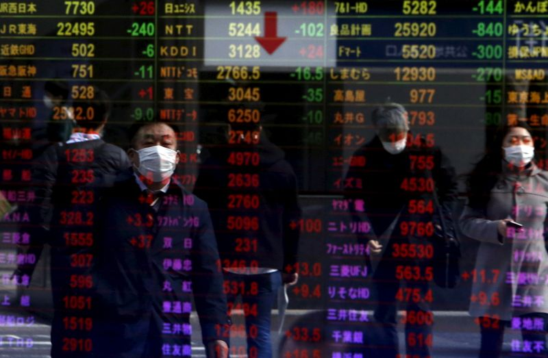 Asian shares perk up as calmer bonds ease jitters