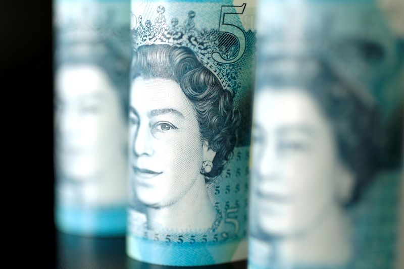 Sterling edges up as BoE tells people to prepare for earlier interest hikes