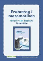 Framsteg-LH-Tabeller LR