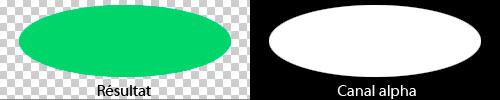 Les petites carrés gris et blancs à gauche de l'image symbolisent la transparence.