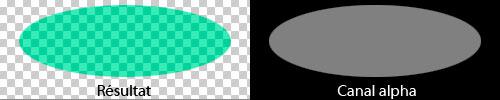 Si le canal alpha est tout noir, le bitmap est totalement transparent.