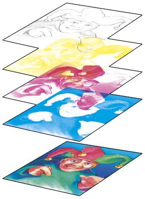 Les encres des couches CMJN se superposent comme des encres transparentes.