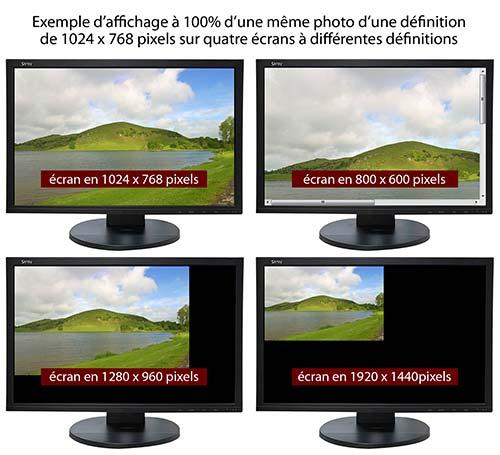 Exemple de définitions d'écrans