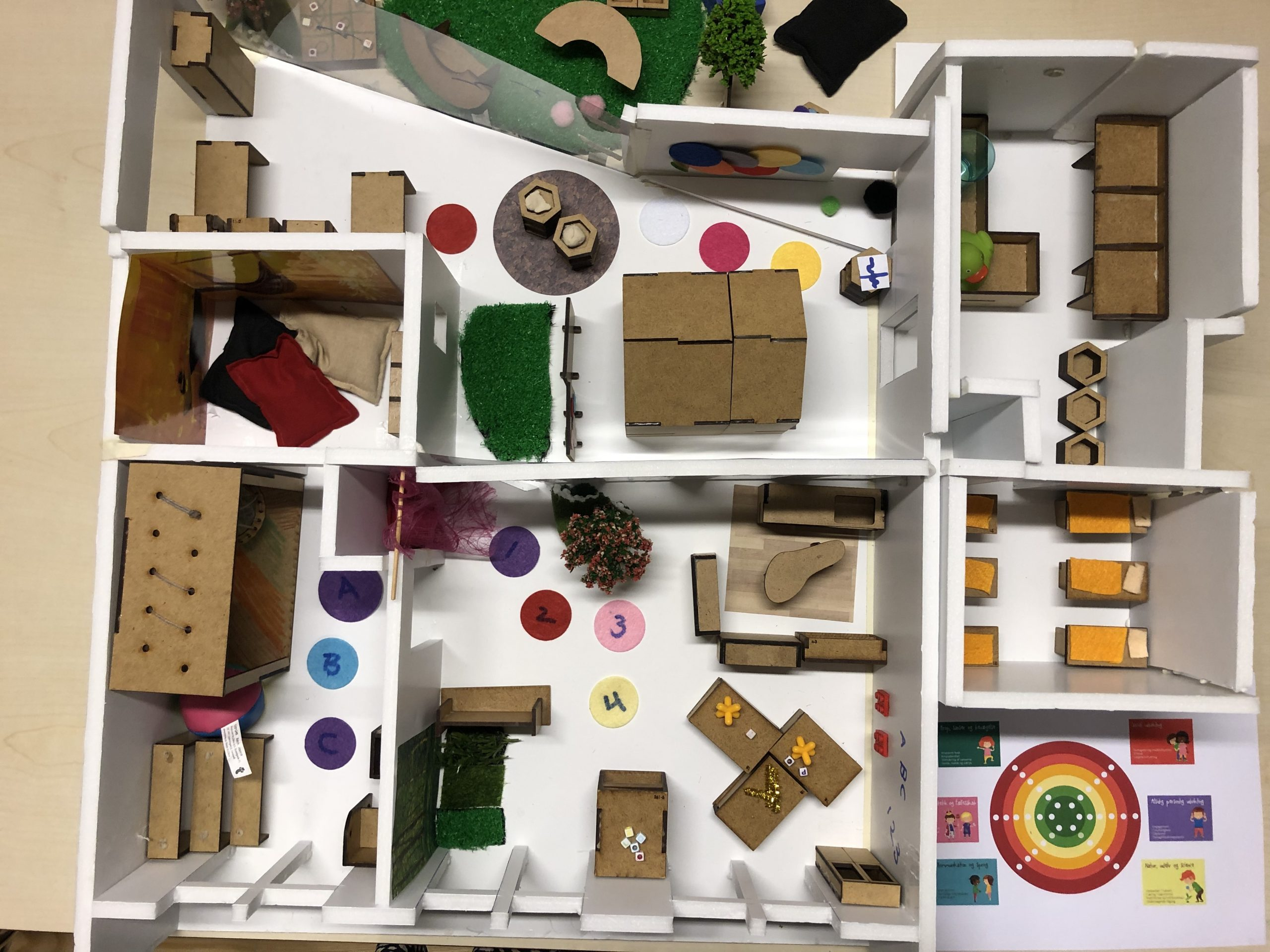 Workshop on Early Years Environments for Vrå Children House