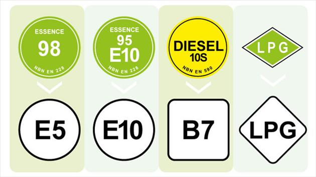 Diesel en Benzine krijgen nieuwe symbolen: