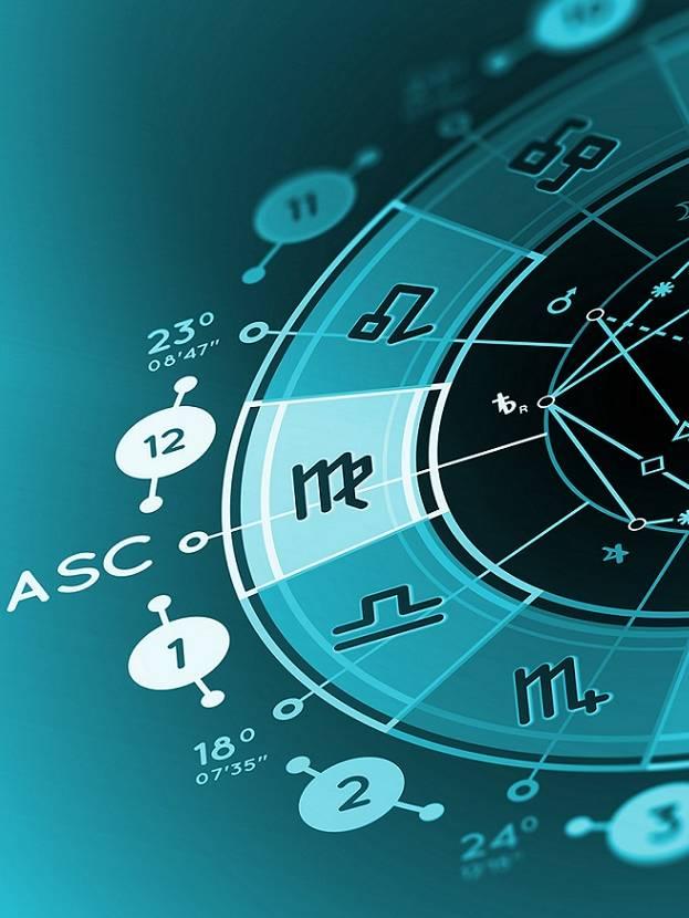 Astrologisk Grafisk Framtidsanalys