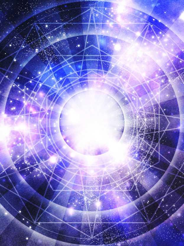 Astrologiskt kompatibilitets index