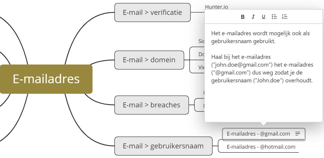 OSINT flowcharts note