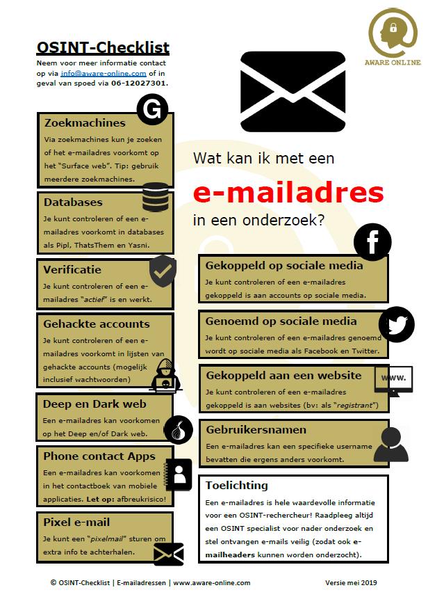 Onderzoek naar e-mailadressen
