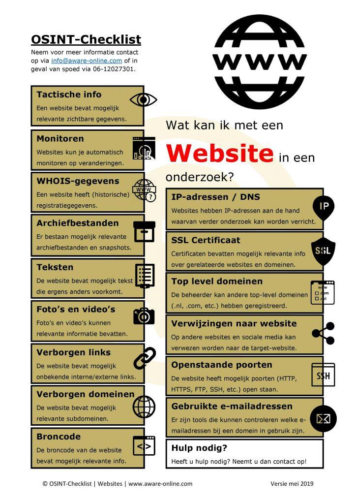 Investigating websites