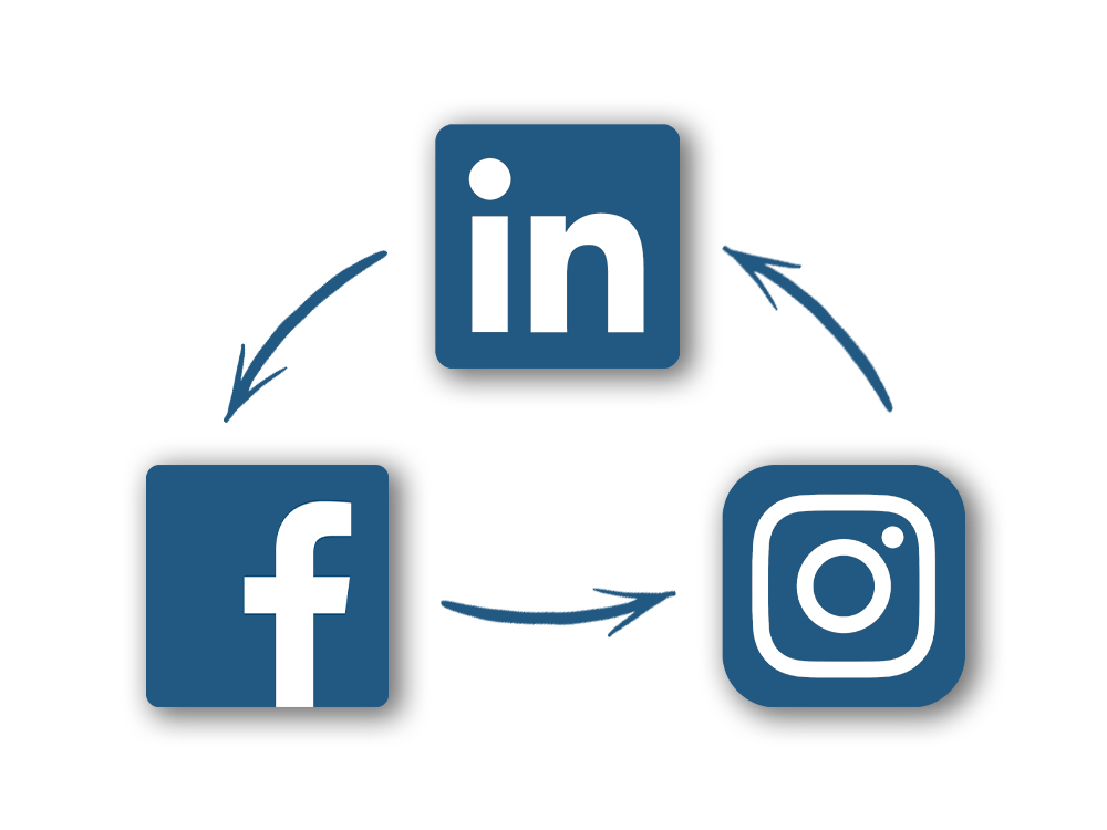 Boost methode social media Erendiz Ates