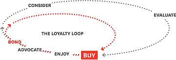 customer_decision_journey