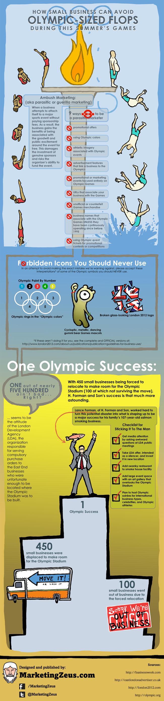 Infographic olympics