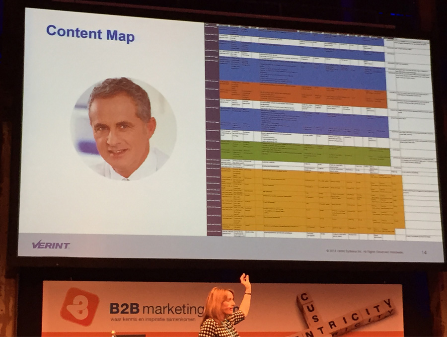 b2b content kalender