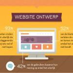 e commerce webontwerp
