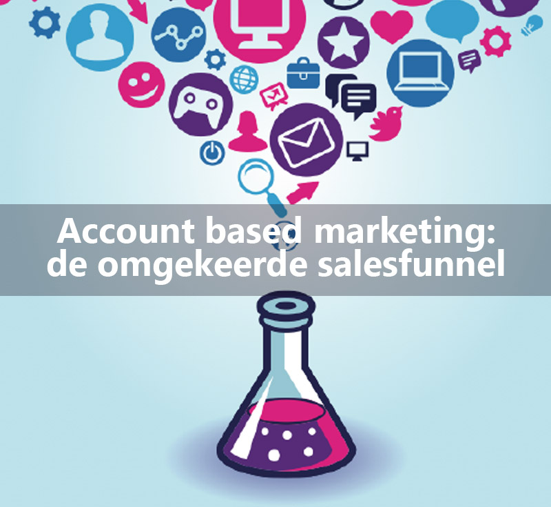 ACCOUNT BASED MARKETING