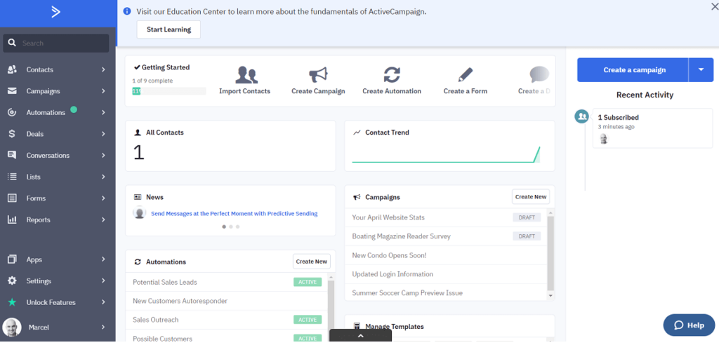 ActiveCampaign review dashboard