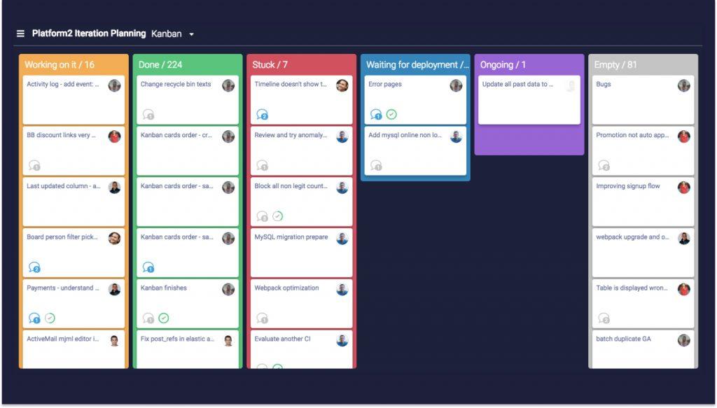 kanban board voorbeeld agile project management monday