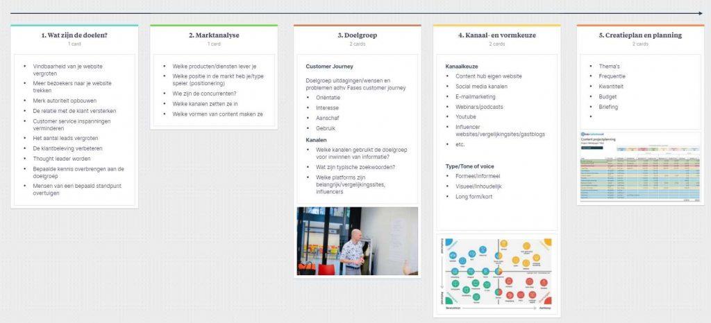 content marketing strategie stappenplan