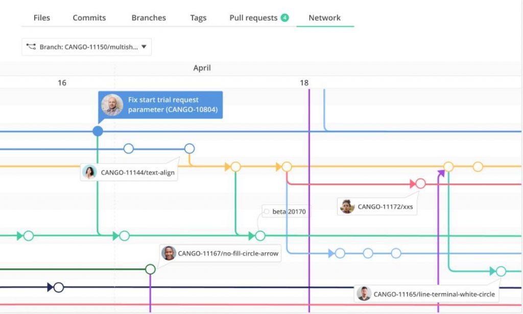 backlog project management software