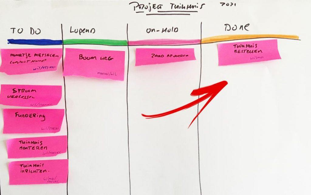 kanban bord voorbeeld project