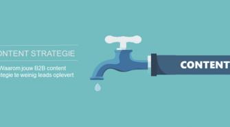 content marketing strategy b2b