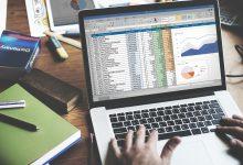 صورة التحليل المالي بإستخدام النسب المالية – تحليل القوائم المالية