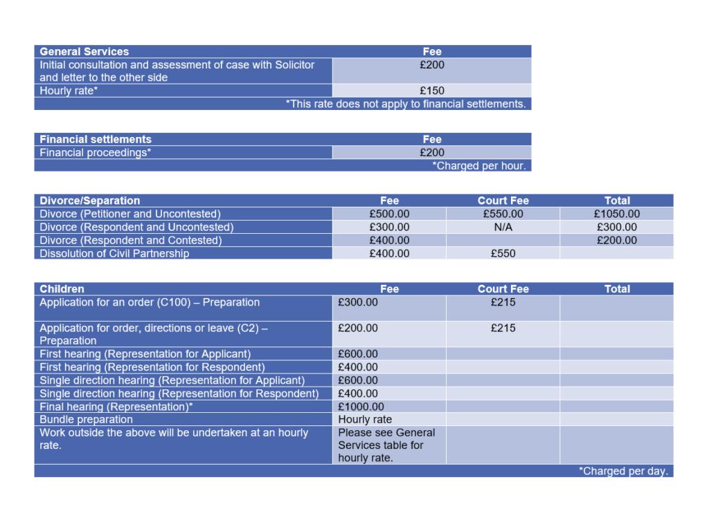 Berrylegal fees