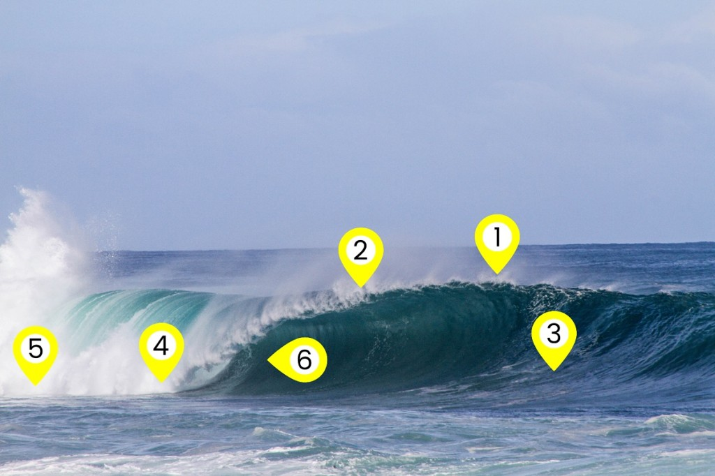 Surfing tips - how to read a wave