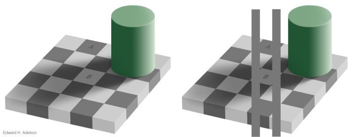 The Adelson illusion. Tile A and Tile B are the exact same colour. Feel free to test it in a painting program!