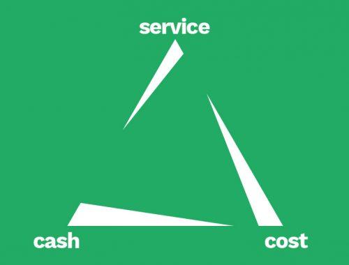 Service, Cost & Cash green