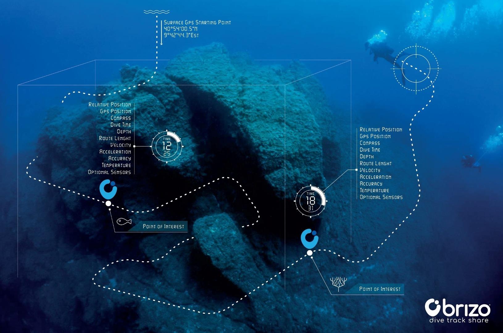 brizo 3D dive path