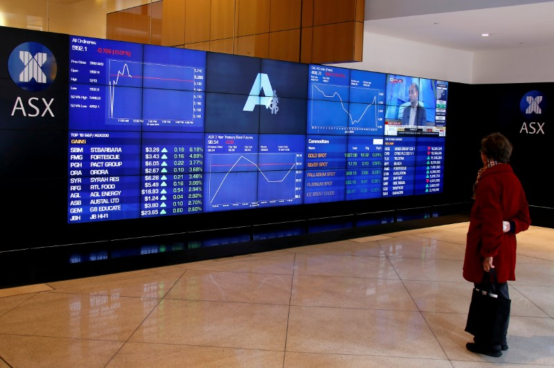 © Reuters.  Australia shares higher at close of trade; S&P/ASX 200 up 0.36%