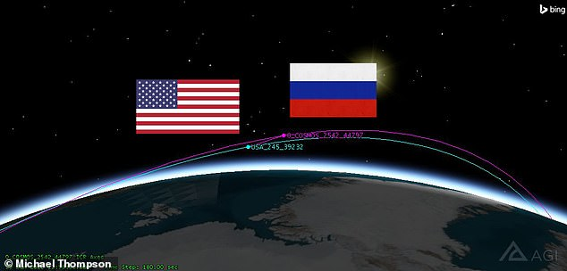 The blue line (US satellite) and the purple line (Russian satellite) as the latter moves to within a relatively short distance between the two