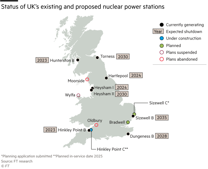 Map showing the status of UK's existing and proposed nuclear power stations
