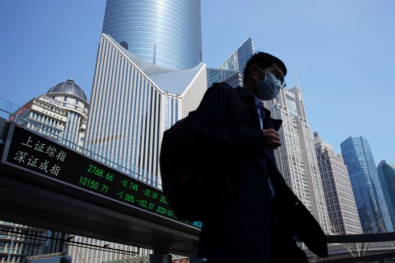 © Reuters. FILE PHOTO:  Pedestrian wearing a face mask walks near an overpass with an electronic board showing stock information in Shanghai